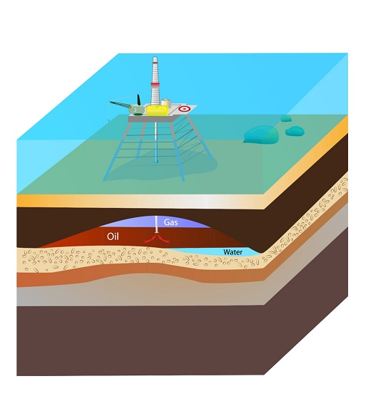 Use well test analysis to learn about the oil and gas wells and fields