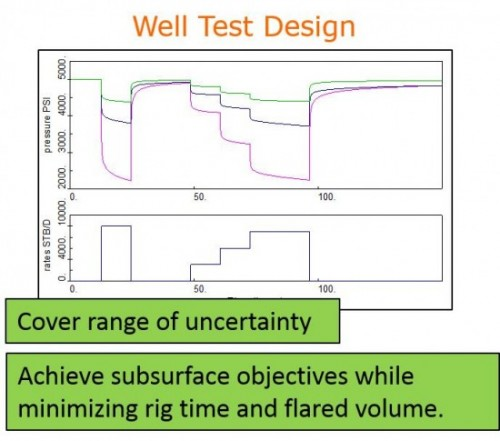 well test design to reduce reservoir uncertainty