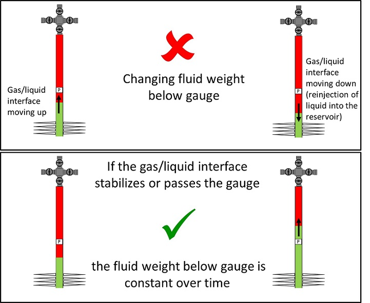 Weight Of Liquid Natural Gas
