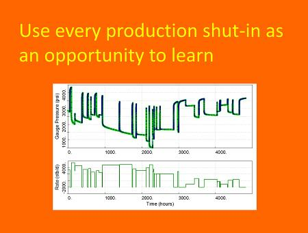 use well test analysis in production shut-ins PBUs