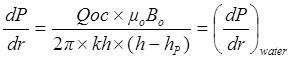 pressure gradient in radial coordinates